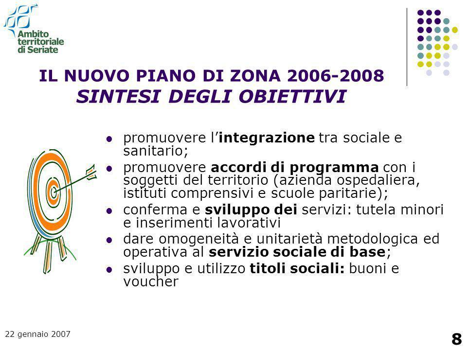 IL NUOVO PIANO DI ZONA 2006-2008 SINTESI DEGLI OBIETTIVI