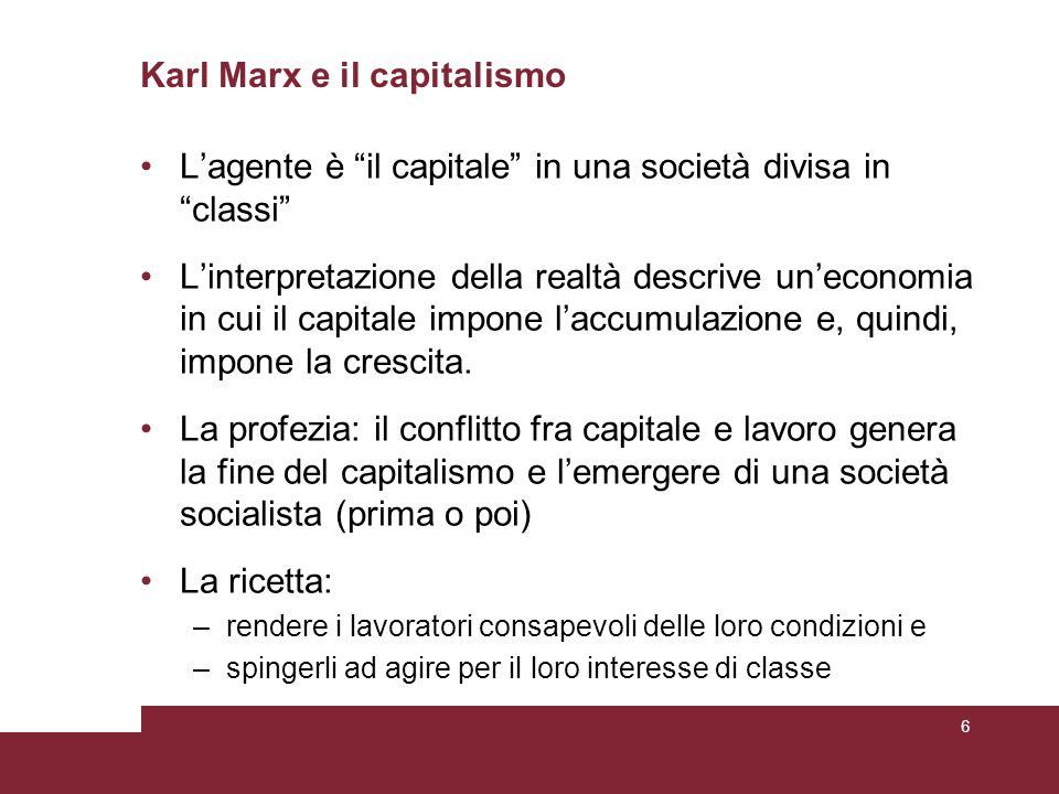 Karl Marx e il capitalismo
