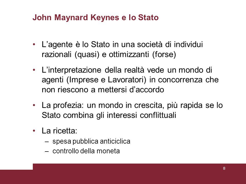 John Maynard Keynes e lo Stato