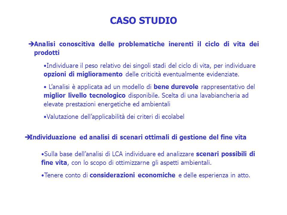 CASO STUDIO Analisi conoscitiva delle problematiche inerenti il ciclo di vita dei prodotti.
