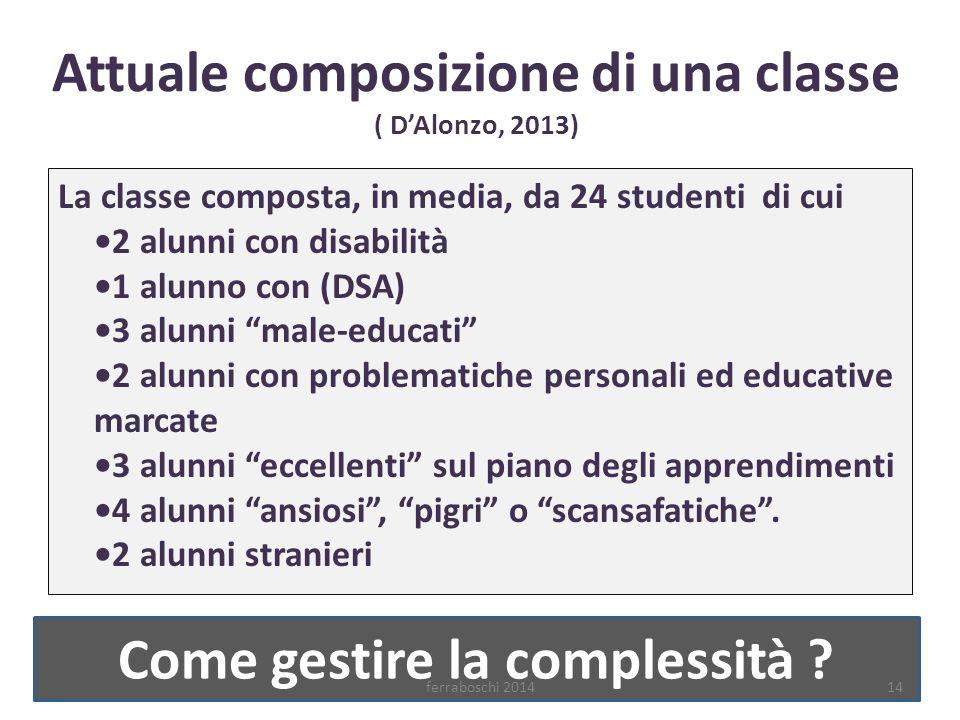 Attuale composizione di una classe ( D'Alonzo, 2013)
