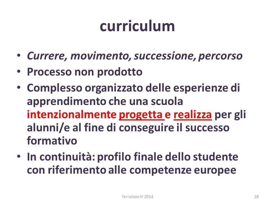 curriculum Currere, movimento, successione, percorso