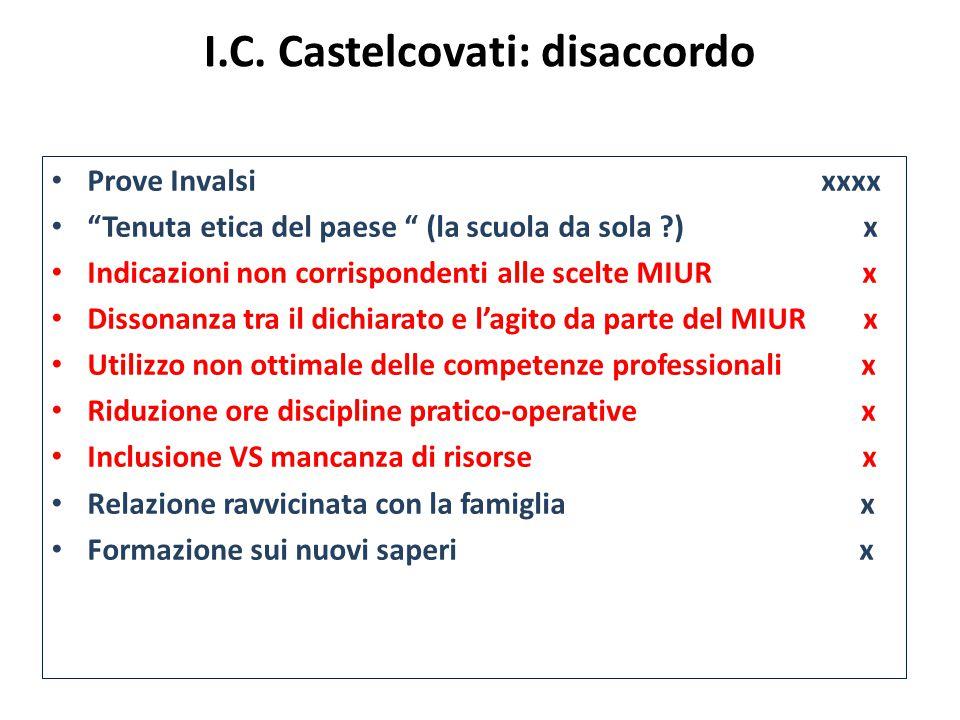 I.C. Castelcovati: disaccordo