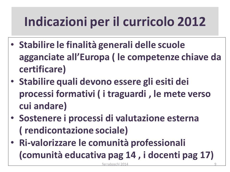 Indicazioni per il curricolo 2012