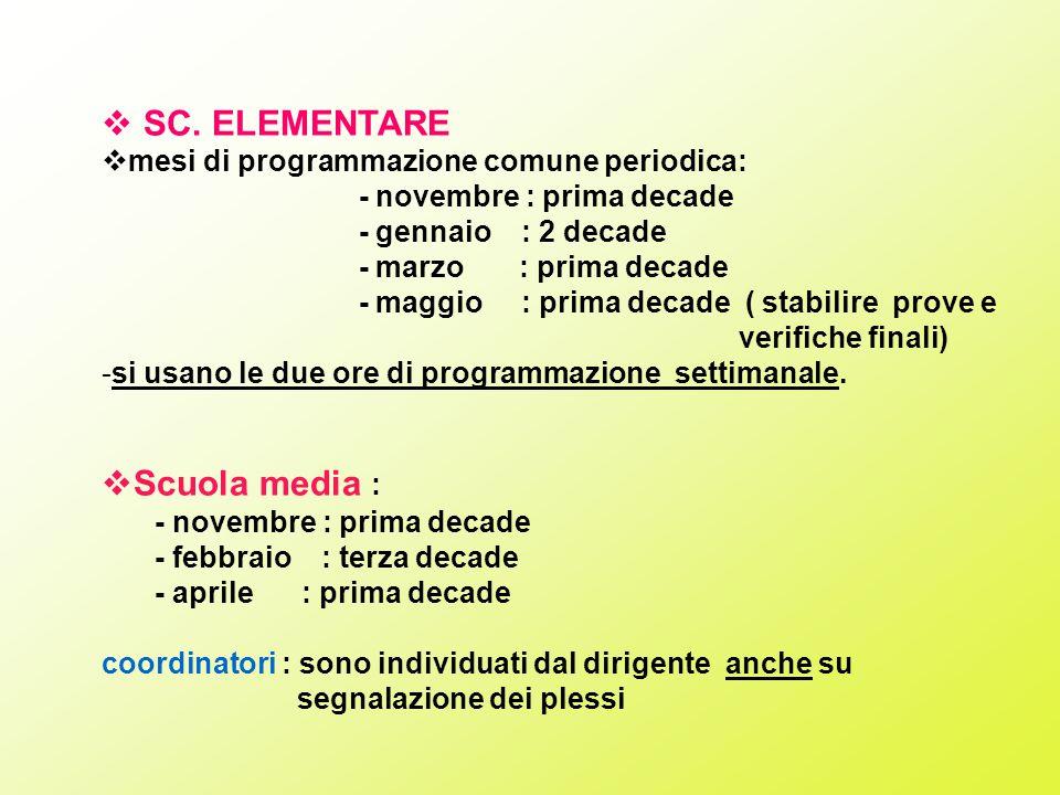SC. ELEMENTARE Scuola media : mesi di programmazione comune periodica: