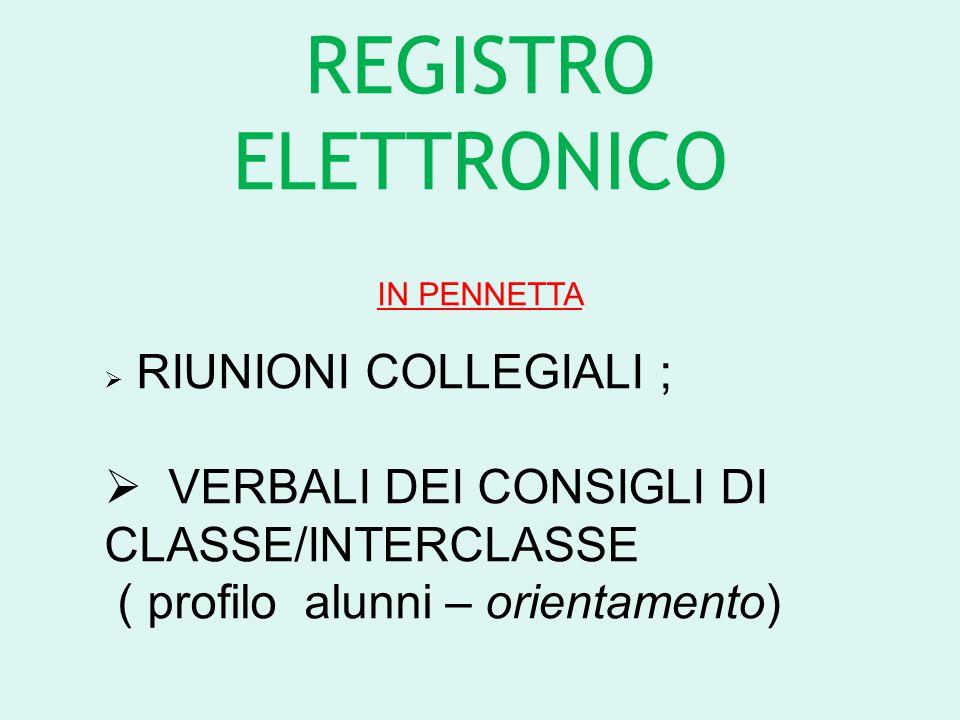 REGISTRO ELETTRONICO VERBALI DEI CONSIGLI DI CLASSE/INTERCLASSE
