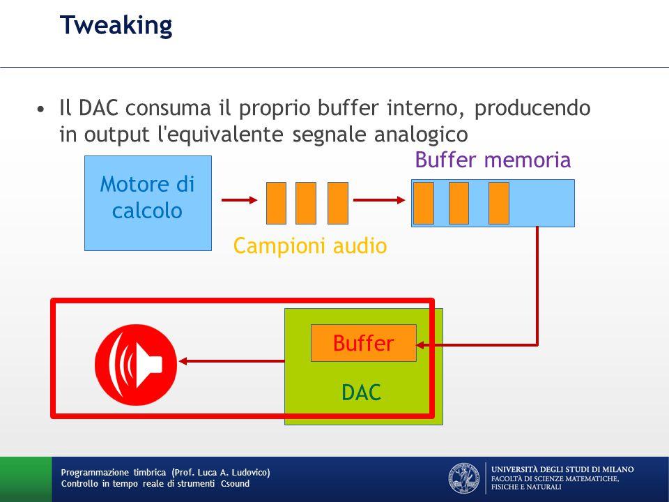 Tweaking Il DAC consuma il proprio buffer interno, producendo in output l equivalente segnale analogico.