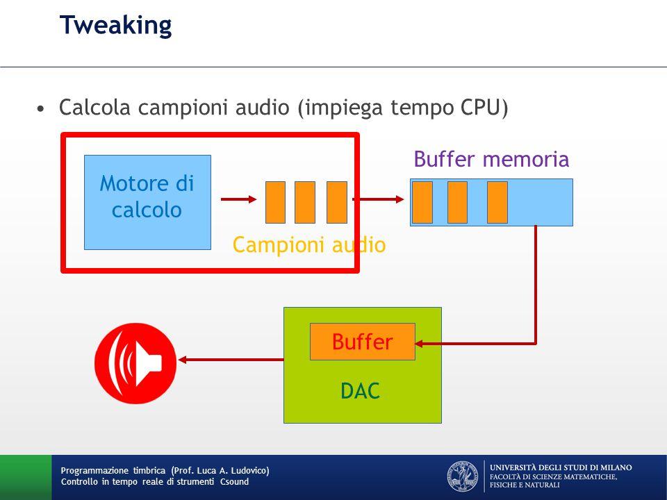 Tweaking Calcola campioni audio (impiega tempo CPU) Buffer memoria
