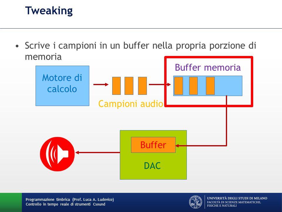Tweaking Scrive i campioni in un buffer nella propria porzione di memoria. Buffer memoria. Motore di calcolo.