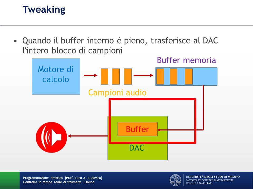 Tweaking Quando il buffer interno è pieno, trasferisce al DAC l intero blocco di campioni. Buffer memoria.