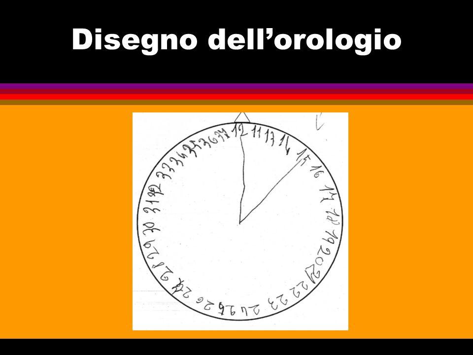Disegno dell'orologio