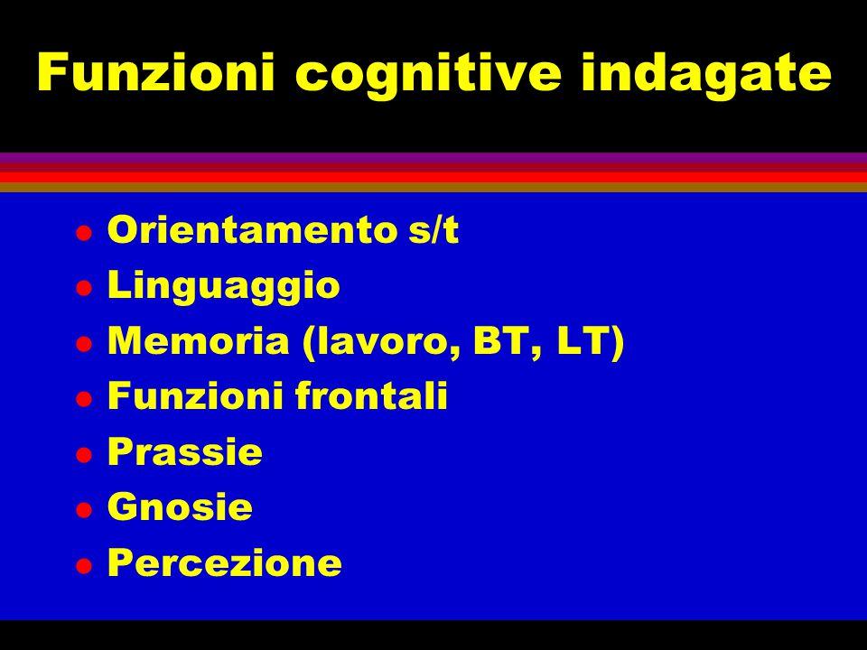 Funzioni cognitive indagate