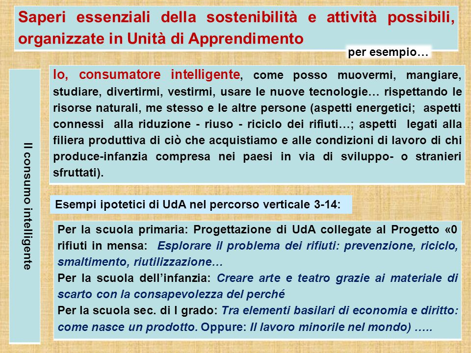 Il consumo intelligente