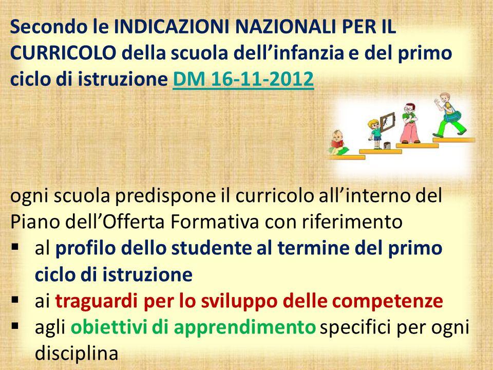 Secondo le INDICAZIONI NAZIONALI PER IL CURRICOLO della scuola dell'infanzia e del primo ciclo di istruzione DM 16-11-2012