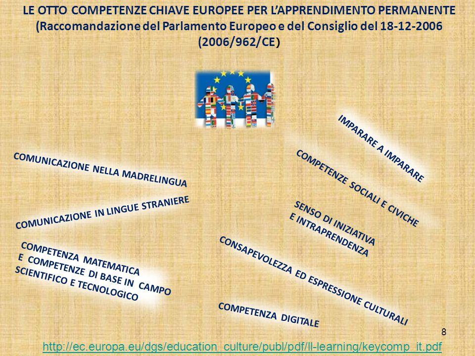 LE OTTO COMPETENZE CHIAVE EUROPEE PER L'APPRENDIMENTO PERMANENTE