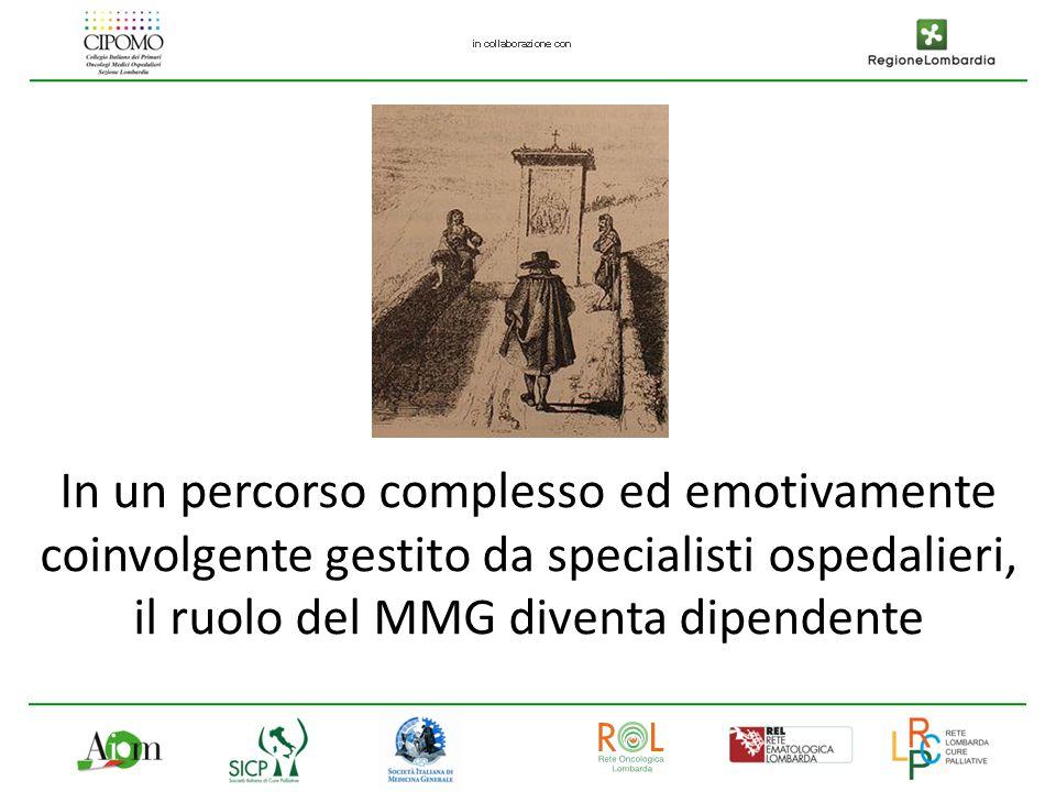In un percorso complesso ed emotivamente coinvolgente gestito da specialisti ospedalieri, il ruolo del MMG diventa dipendente