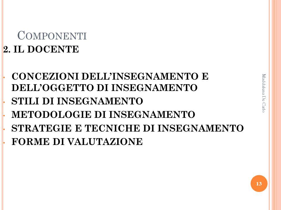 Componenti 2. IL DOCENTE. CONCEZIONI DELL'INSEGNAMENTO E DELL'OGGETTO DI INSEGNAMENTO. STILI DI INSEGNAMENTO.