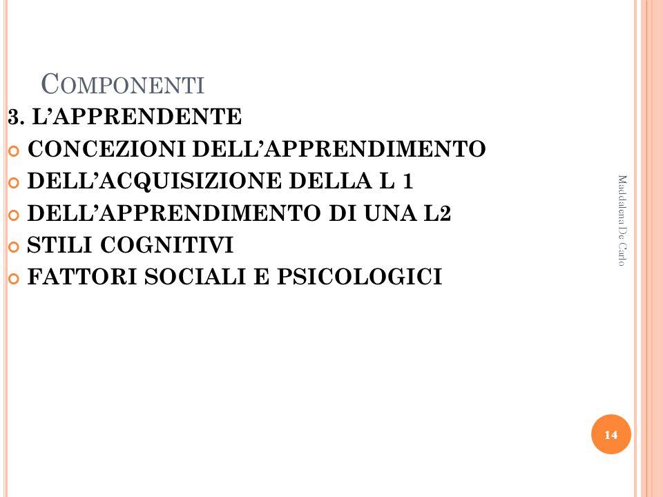 Componenti 3. L'APPRENDENTE CONCEZIONI DELL'APPRENDIMENTO