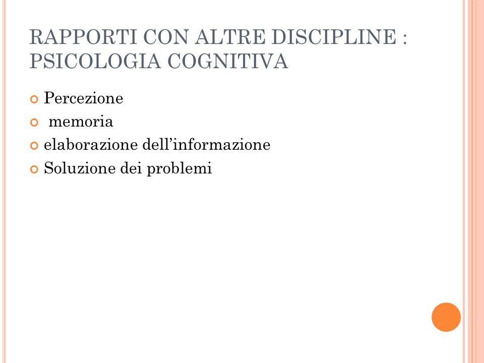 RAPPORTI CON ALTRE DISCIPLINE : PSICOLOGIA COGNITIVA