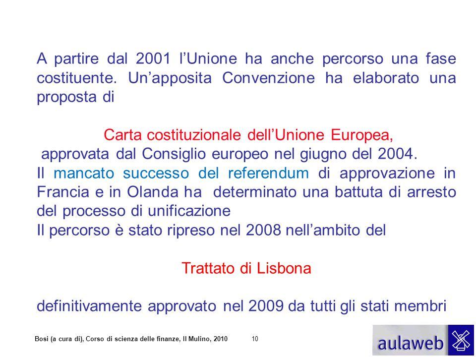 Carta costituzionale dell'Unione Europea,