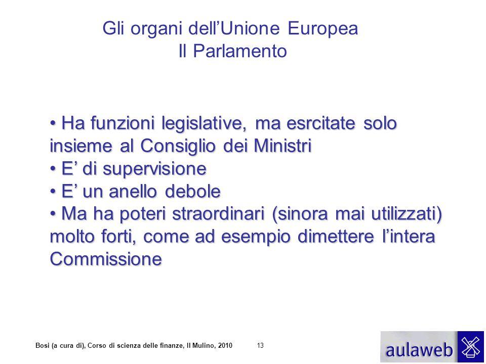 Gli organi dell'Unione Europea Il Parlamento