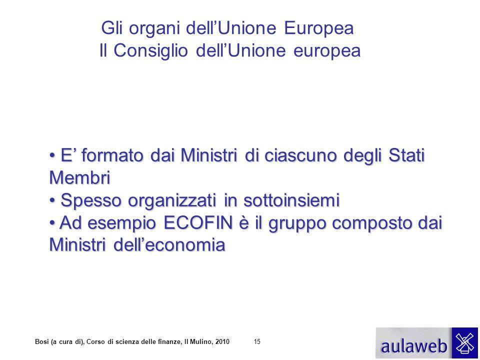 Gli organi dell'Unione Europea Il Consiglio dell'Unione europea