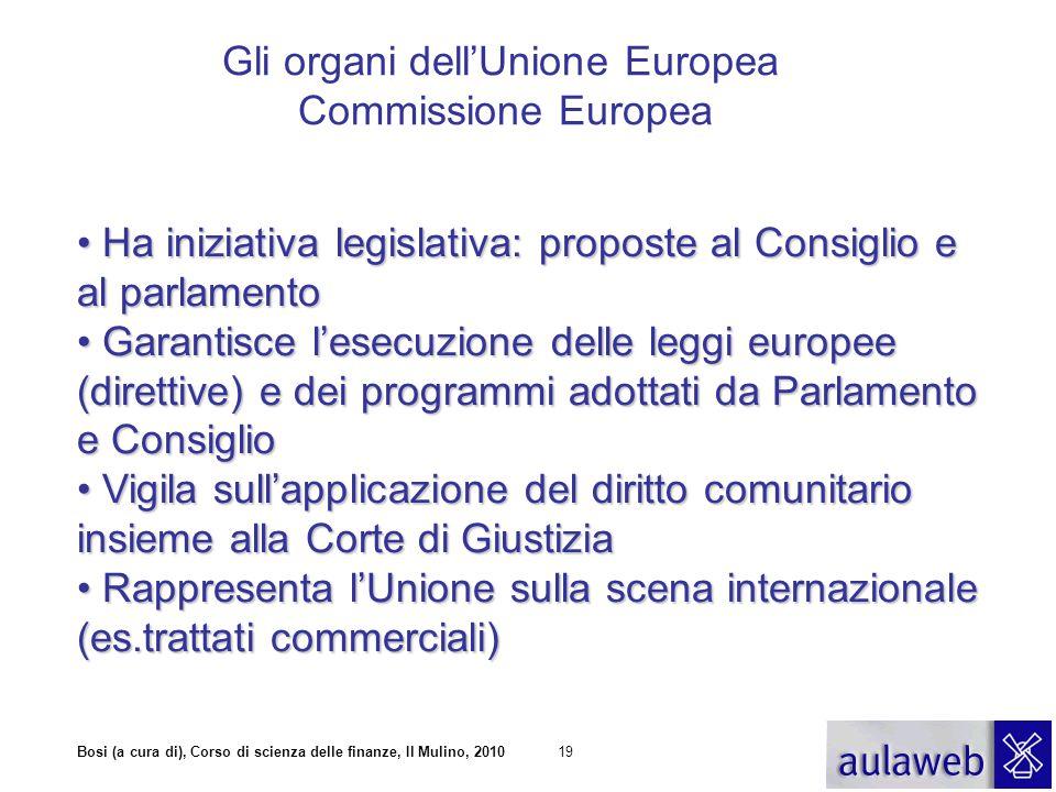 Gli organi dell'Unione Europea Commissione Europea