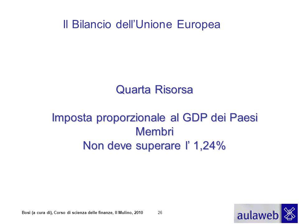 Il Bilancio dell'Unione Europea
