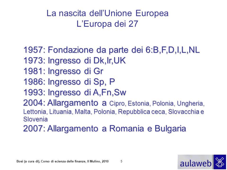 La nascita dell'Unione Europea L'Europa dei 27