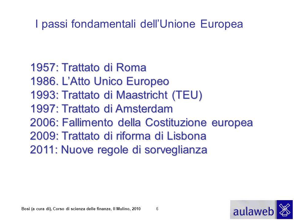 I passi fondamentali dell'Unione Europea