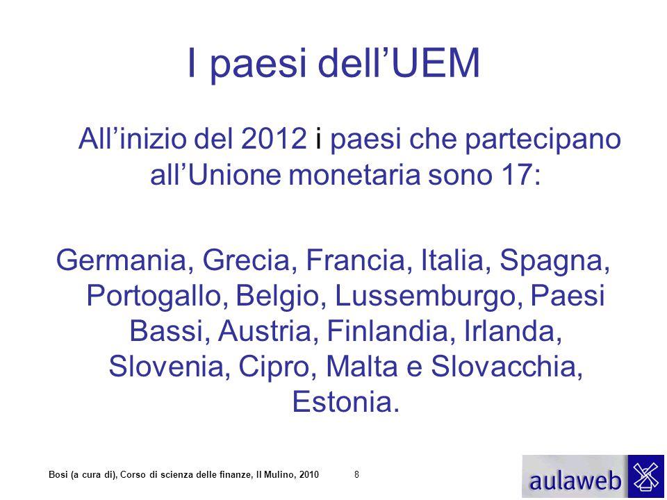 I paesi dell'UEM All'inizio del 2012 i paesi che partecipano all'Unione monetaria sono 17: