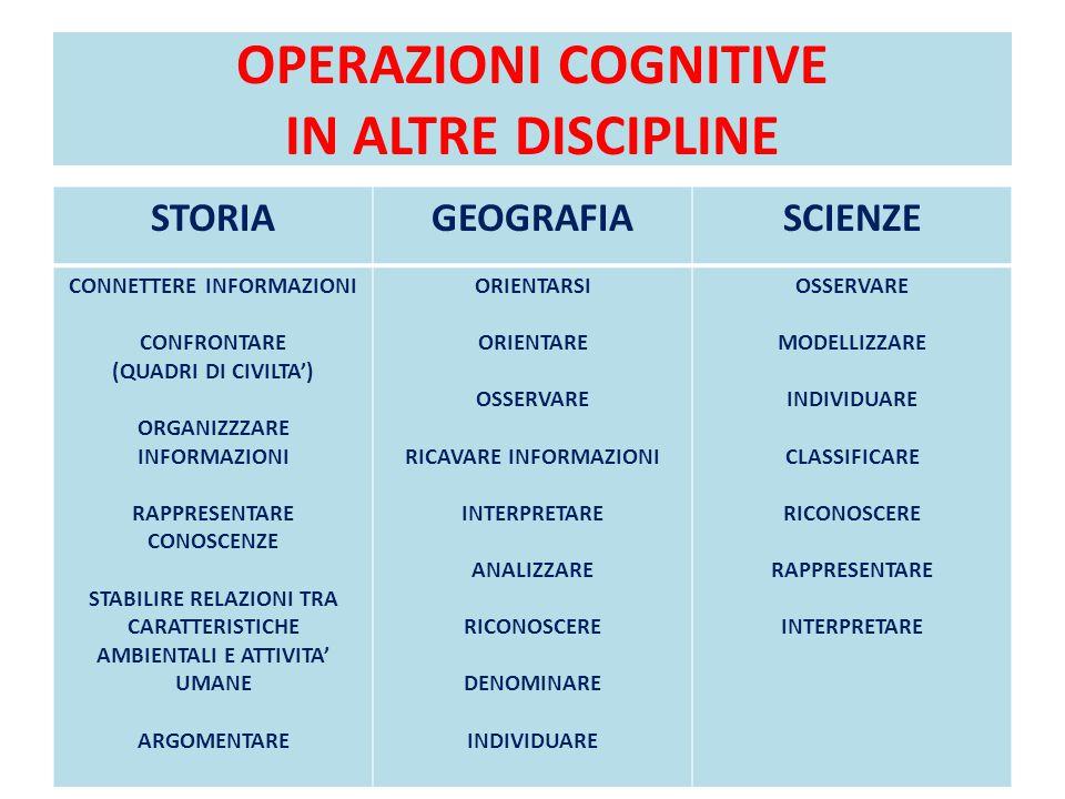 OPERAZIONI COGNITIVE IN ALTRE DISCIPLINE