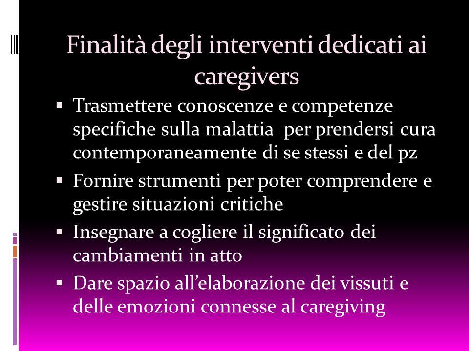 Finalità degli interventi dedicati ai caregivers