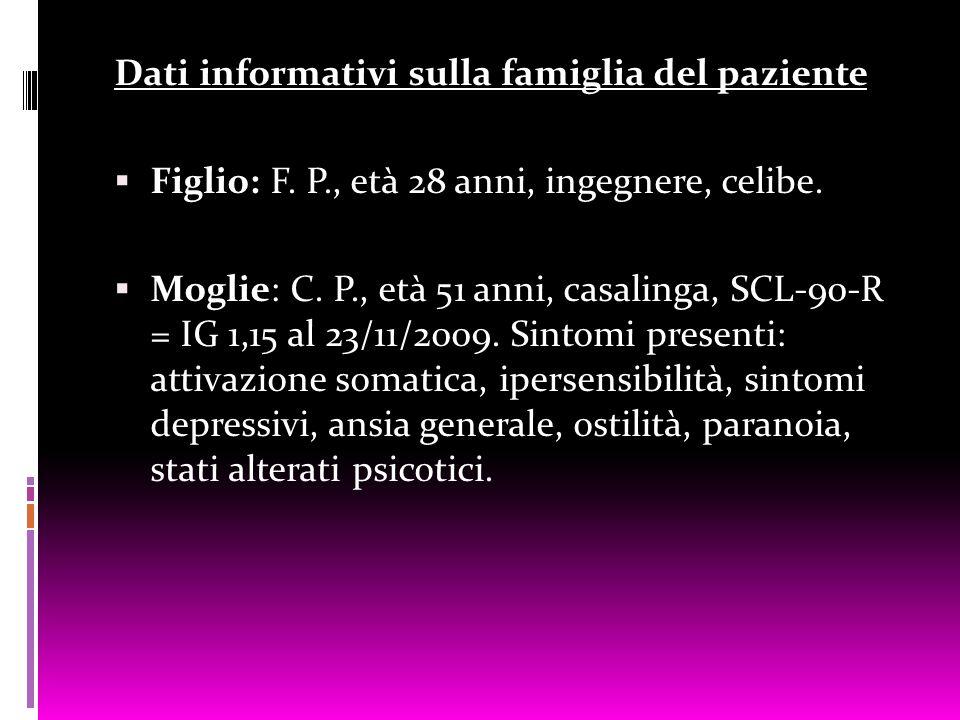 Dati informativi sulla famiglia del paziente
