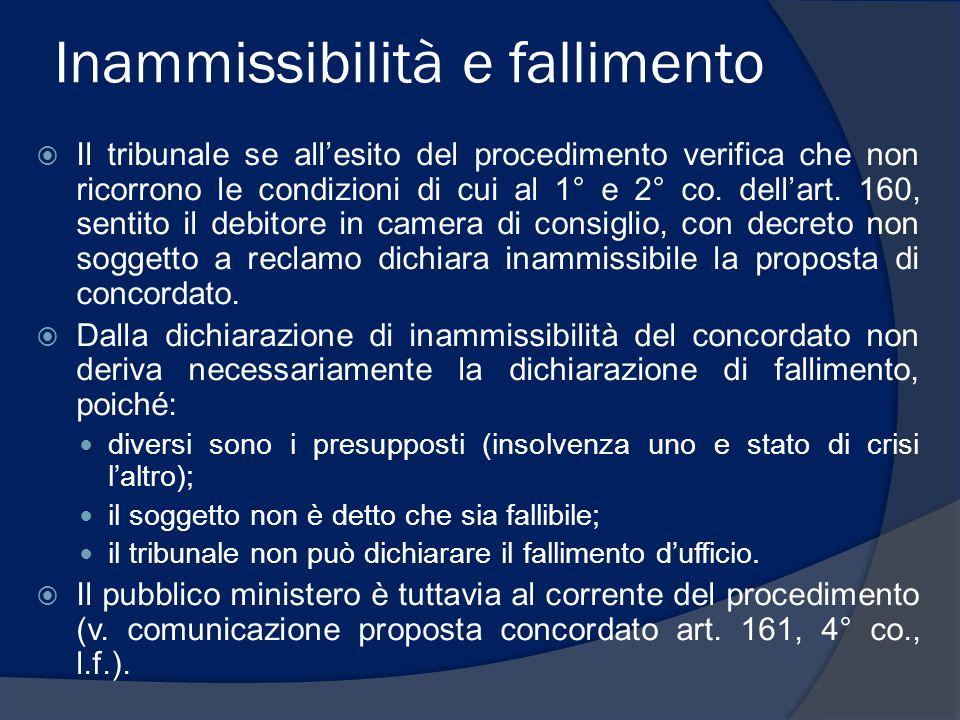 Inammissibilità e fallimento