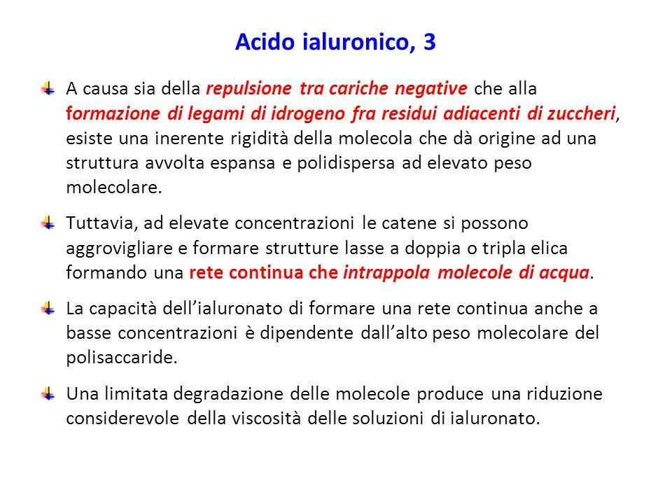 Acido ialuronico, 3