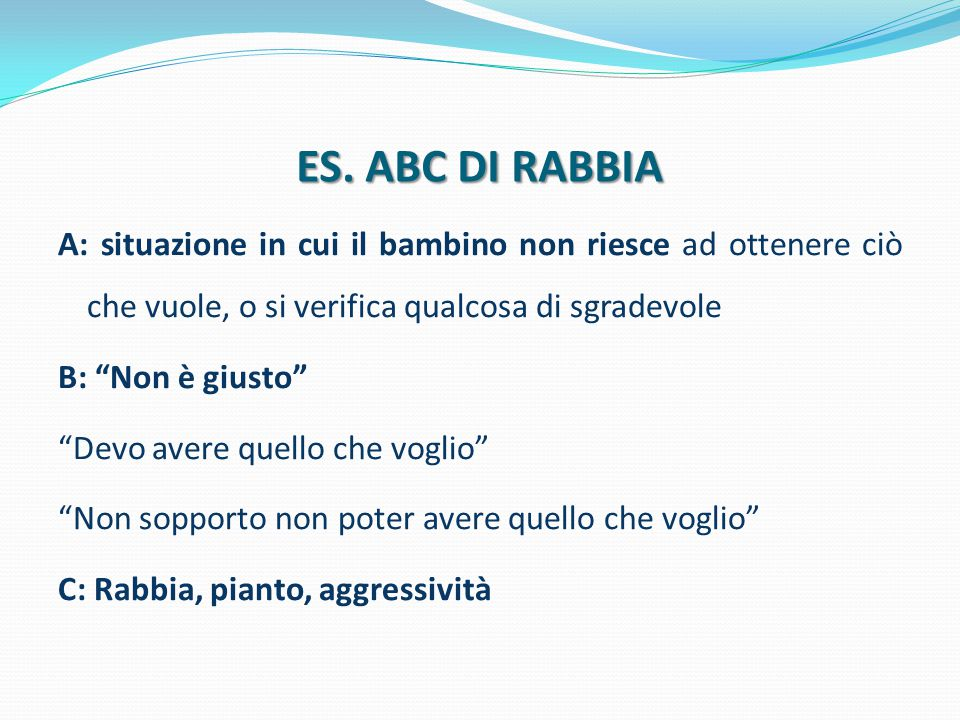 ES. ABC DI RABBIA