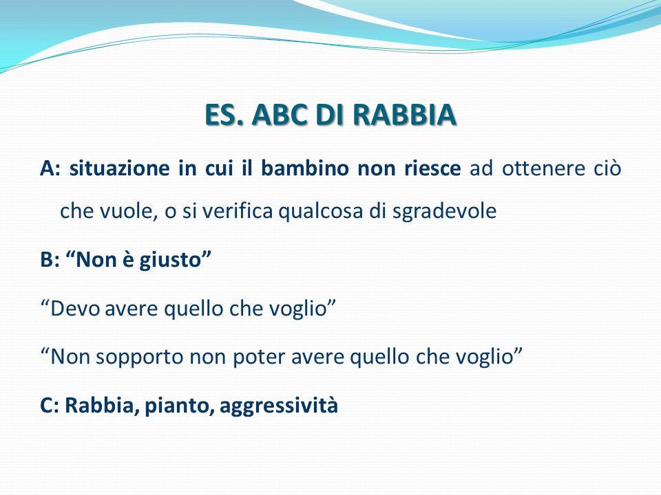 ES. ABC DI RABBIA