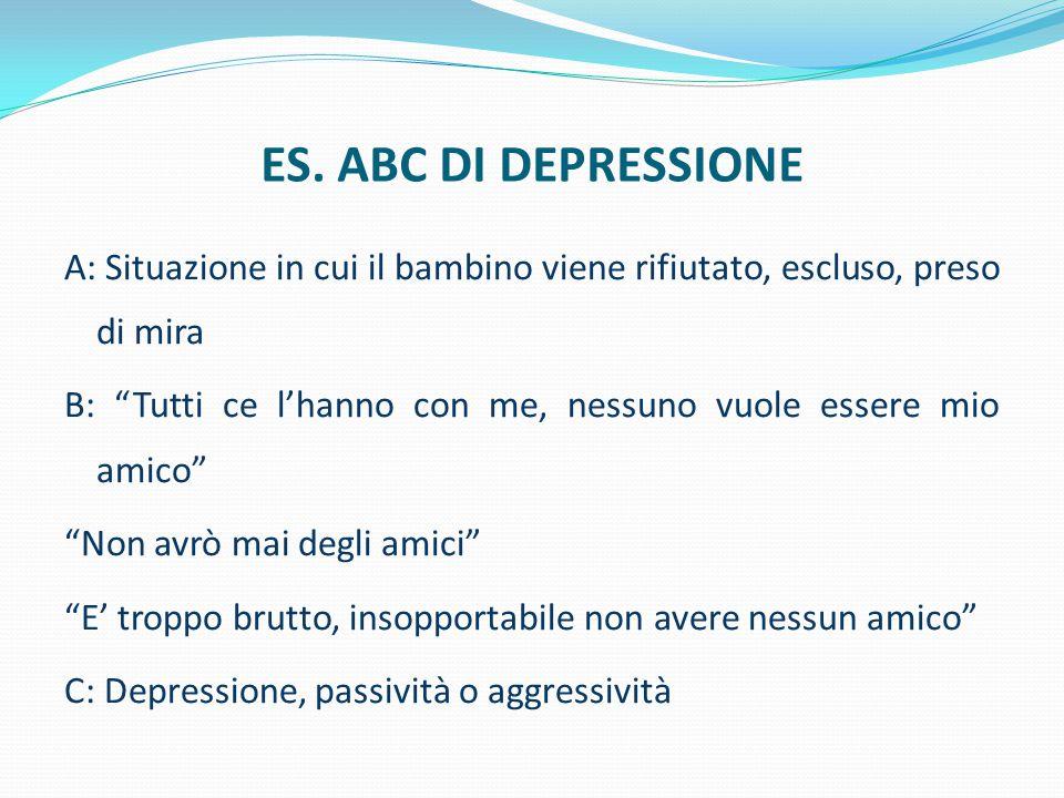 ES. ABC DI DEPRESSIONE