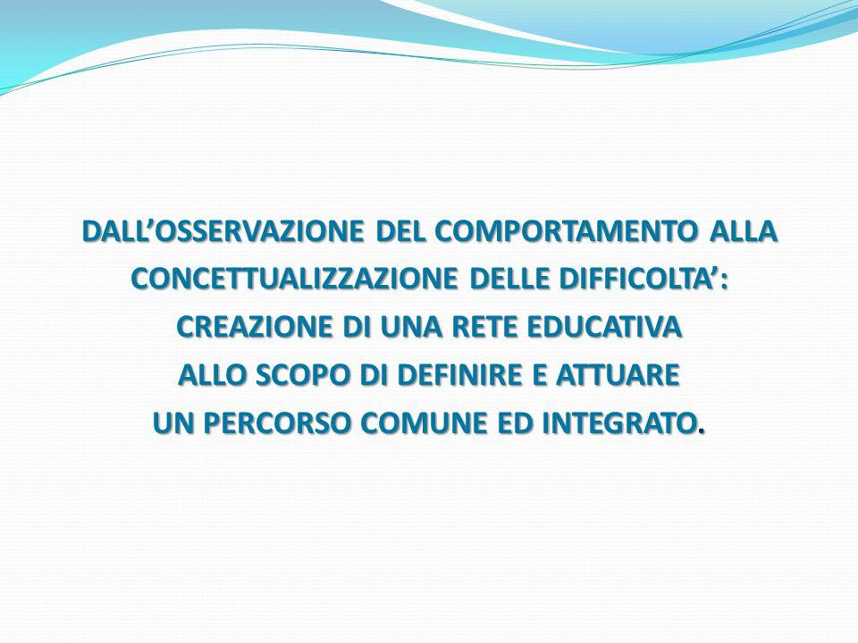 DALL'OSSERVAZIONE DEL COMPORTAMENTO ALLA CONCETTUALIZZAZIONE DELLE DIFFICOLTA': CREAZIONE DI UNA RETE EDUCATIVA ALLO SCOPO DI DEFINIRE E ATTUARE UN PERCORSO COMUNE ED INTEGRATO.