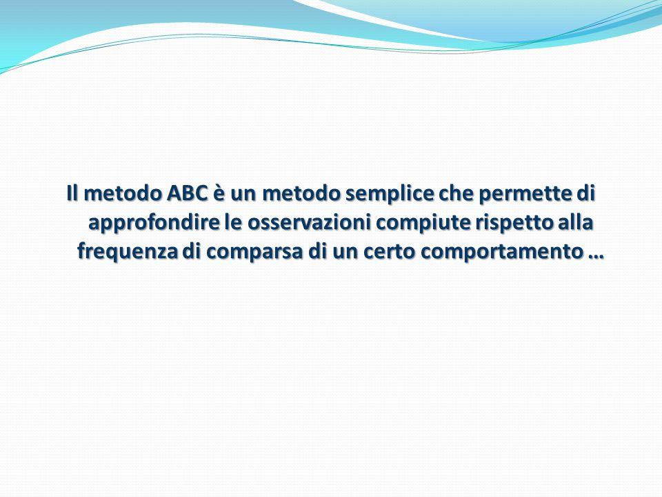 Il metodo ABC è un metodo semplice che permette di approfondire le osservazioni compiute rispetto alla frequenza di comparsa di un certo comportamento …
