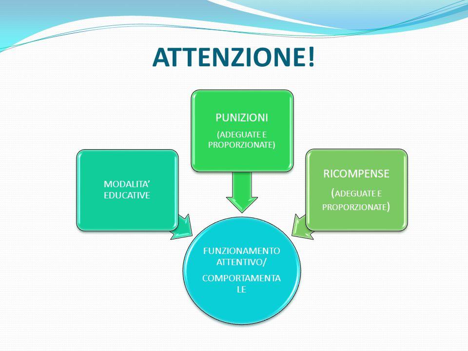 ATTENZIONE! PUNIZIONI RICOMPENSE MODALITA' EDUCATIVE