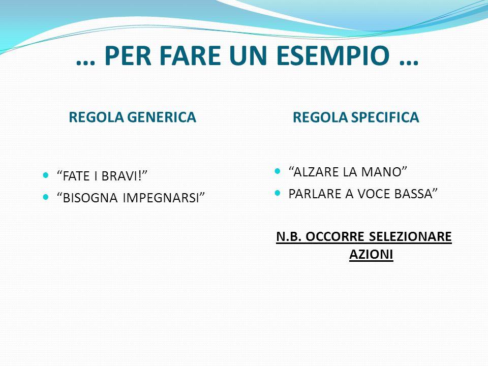 N.B. OCCORRE SELEZIONARE AZIONI