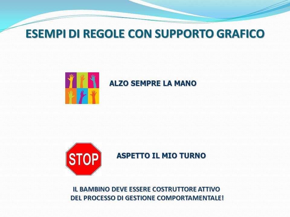 ESEMPI DI REGOLE CON SUPPORTO GRAFICO