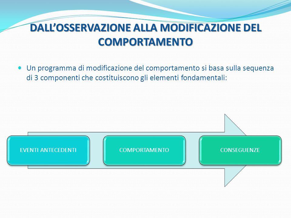 DALL'OSSERVAZIONE ALLA MODIFICAZIONE DEL COMPORTAMENTO