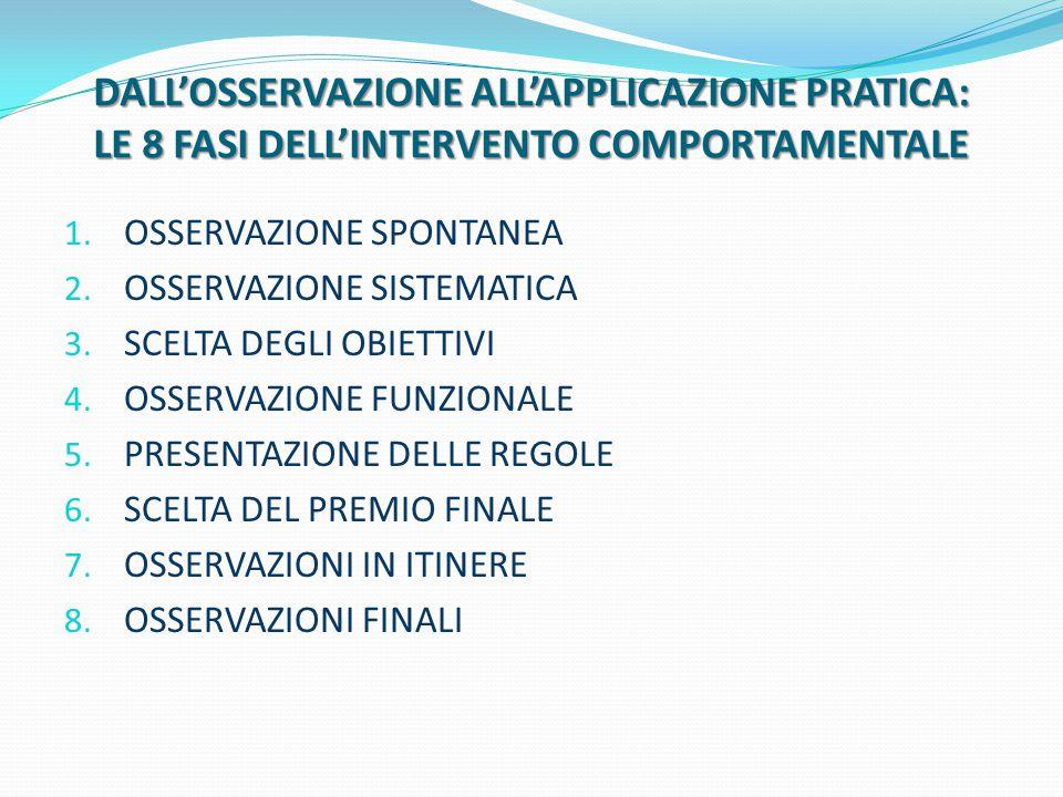 DALL'OSSERVAZIONE ALL'APPLICAZIONE PRATICA: LE 8 FASI DELL'INTERVENTO COMPORTAMENTALE