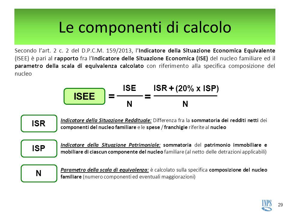 Le componenti di calcolo