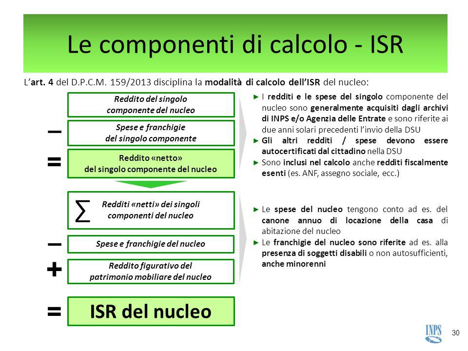 ‒ ‒ + Le componenti di calcolo - ISR = = ∑ ISR del nucleo