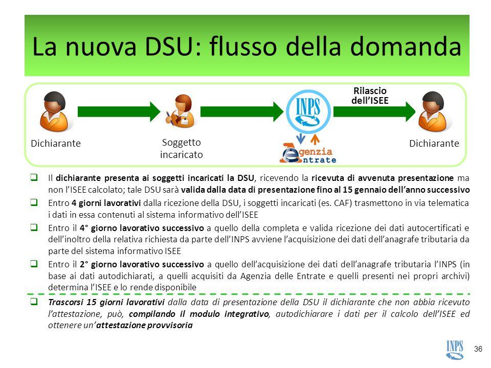 La nuova DSU: flusso della domanda
