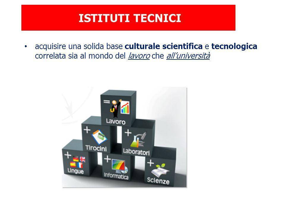ISTITUTI TECNICI acquisire una solida base culturale scientifica e tecnologica correlata sia al mondo del lavoro che all'università.
